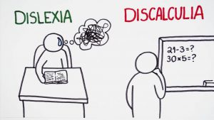 Характеристика дислексии у школьников