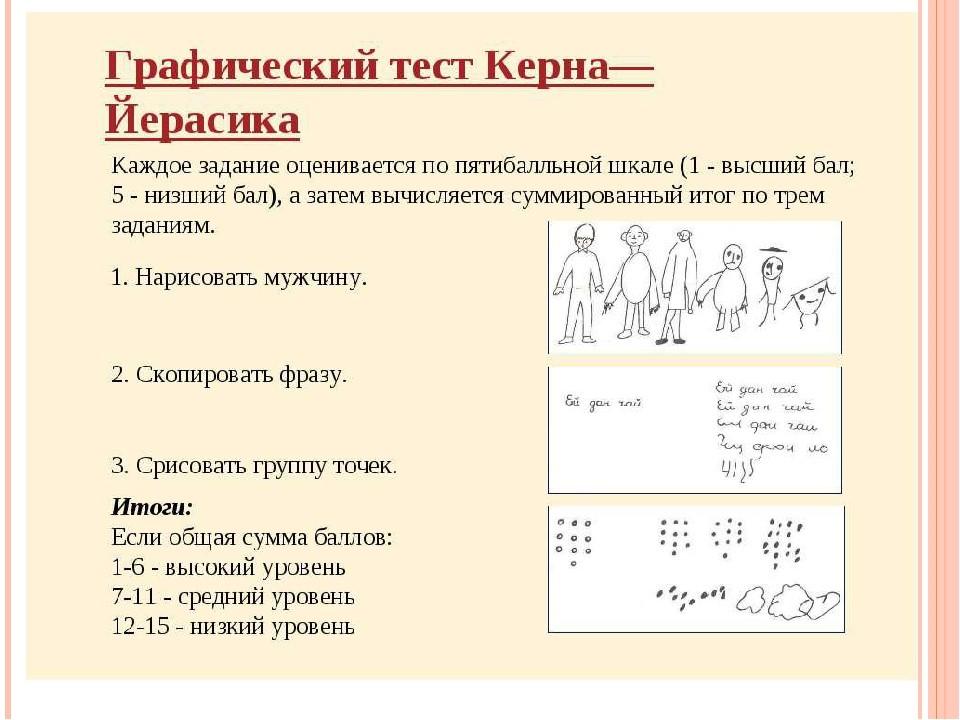 Графический тест Керна-Йерасика